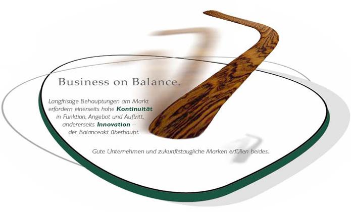 Tourismusmanagement - Business on Balance - Konzeptentwicklung, Finanzierung & Controlling, Bau- und Projektmanagement, Marketingbegleitung, Kooperationsführung, Destinationsmanagement